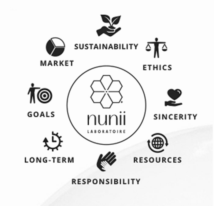 Nunii's involvement in Corporate Social responsibility is going stronger than ever